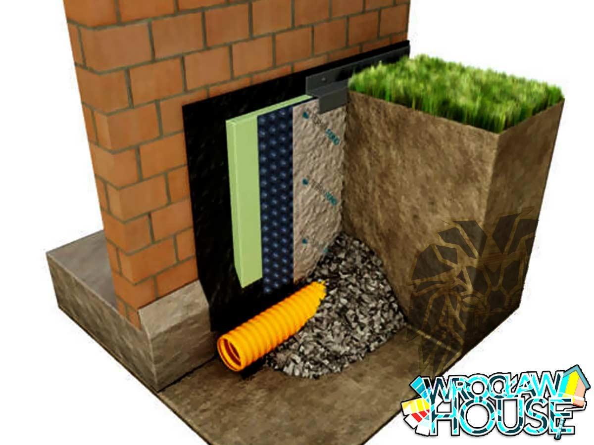Drenaż opaskowy przekrój instalacji wokół domu